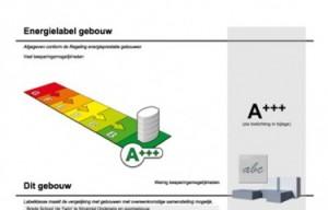 Energielabel-bedrijfspand-e1444914911719-375x240